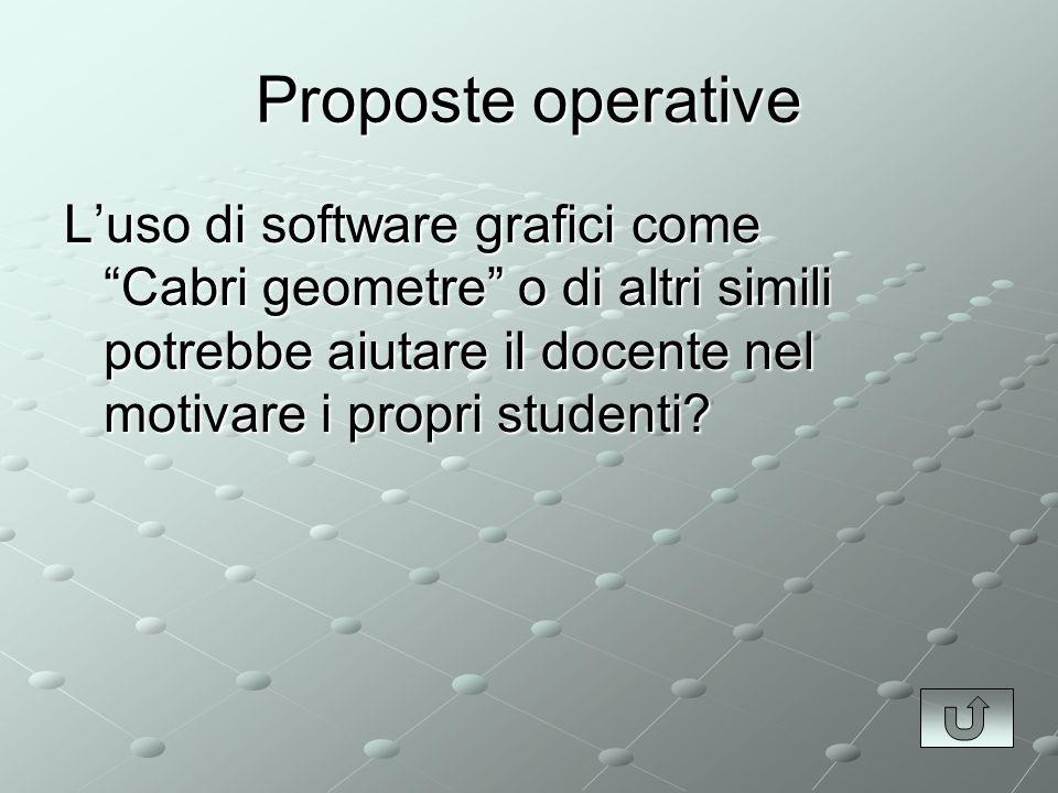 Proposte operative L'uso di software grafici come Cabri geometre o di altri simili potrebbe aiutare il docente nel motivare i propri studenti