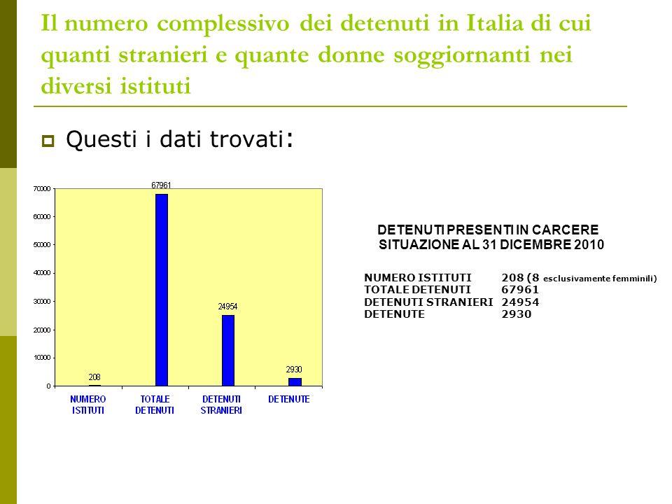 Il numero complessivo dei detenuti in Italia di cui quanti stranieri e quante donne soggiornanti nei diversi istituti