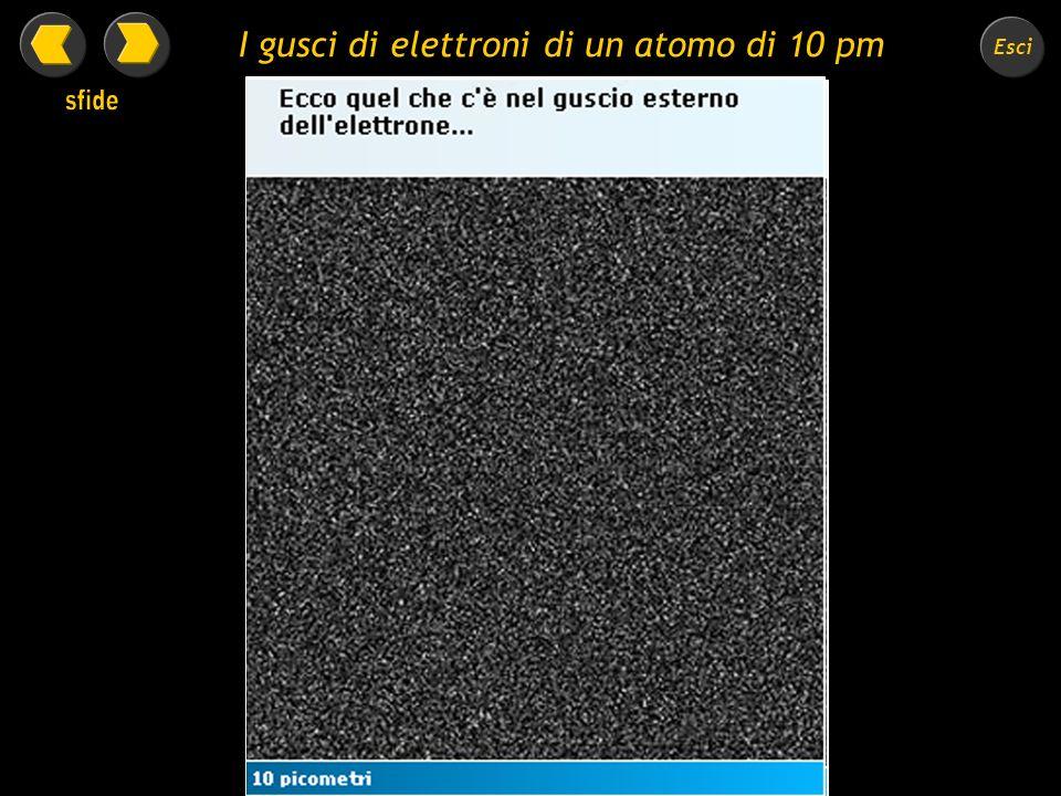 I gusci di elettroni di un atomo di 10 pm