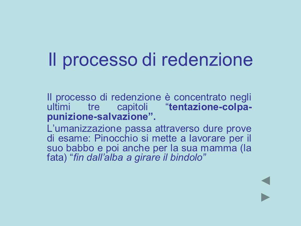 Il processo di redenzione