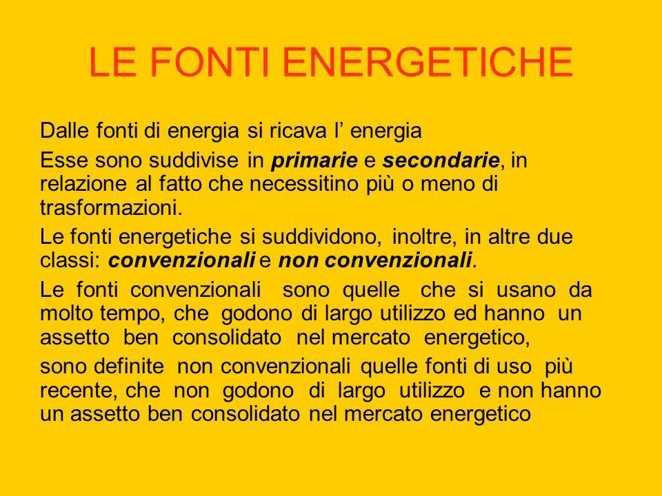LE FONTI ENERGETICHE Dalle fonti di energia si ricava l' energia