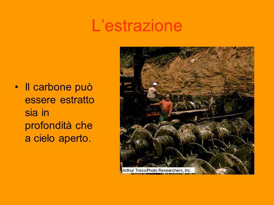 L'estrazione Il carbone può essere estratto sia in profondità che a cielo aperto.