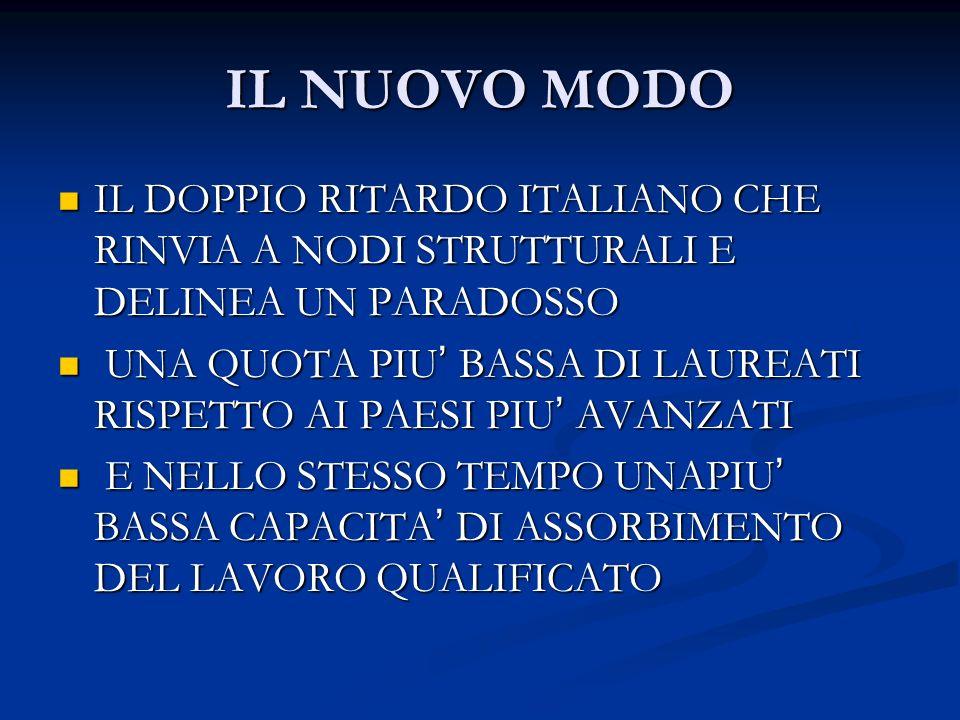 IL NUOVO MODO IL DOPPIO RITARDO ITALIANO CHE RINVIA A NODI STRUTTURALI E DELINEA UN PARADOSSO.
