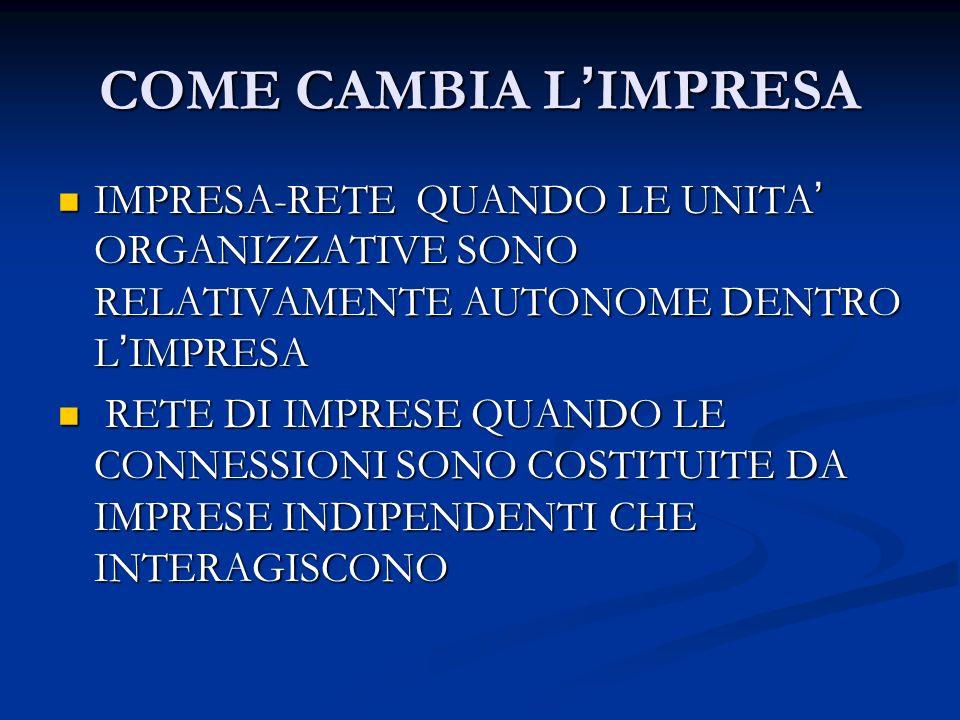 COME CAMBIA L'IMPRESA IMPRESA-RETE QUANDO LE UNITA' ORGANIZZATIVE SONO RELATIVAMENTE AUTONOME DENTRO L'IMPRESA.