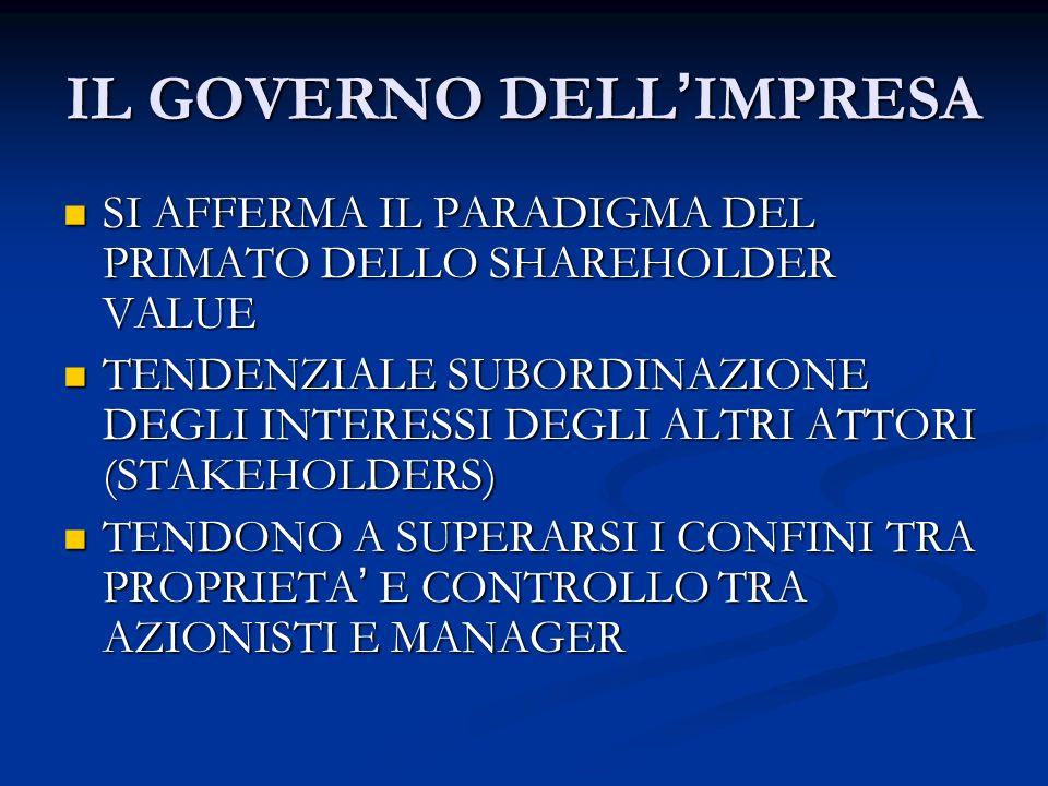 IL GOVERNO DELL'IMPRESA