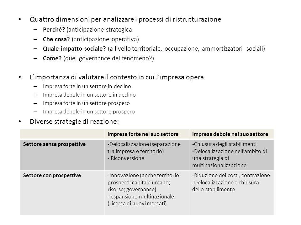 Quattro dimensioni per analizzare i processi di ristrutturazione
