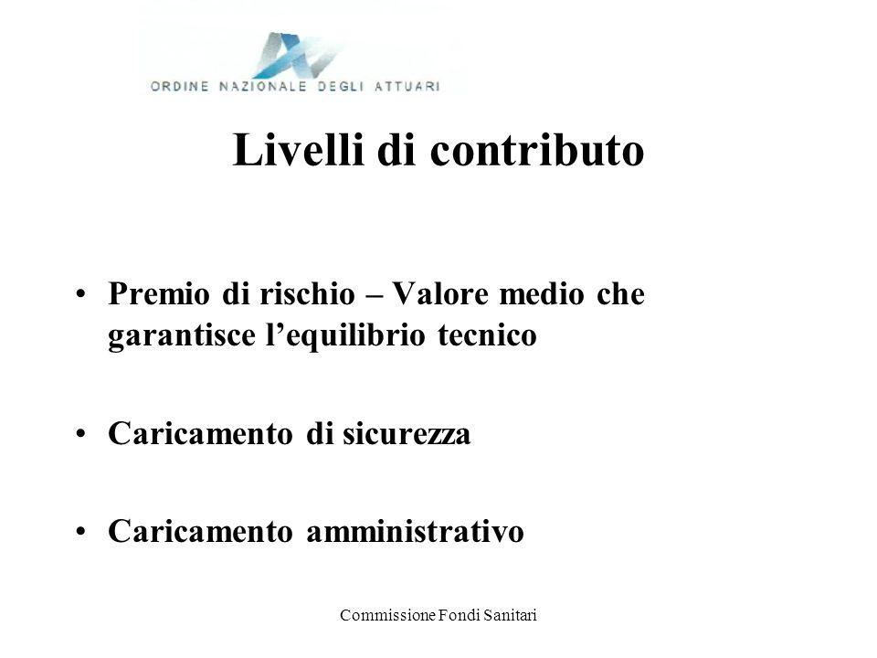 Commissione Fondi Sanitari