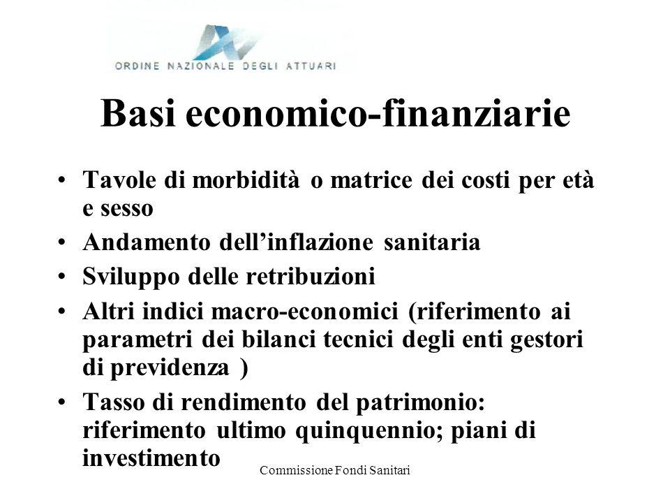 Basi economico-finanziarie