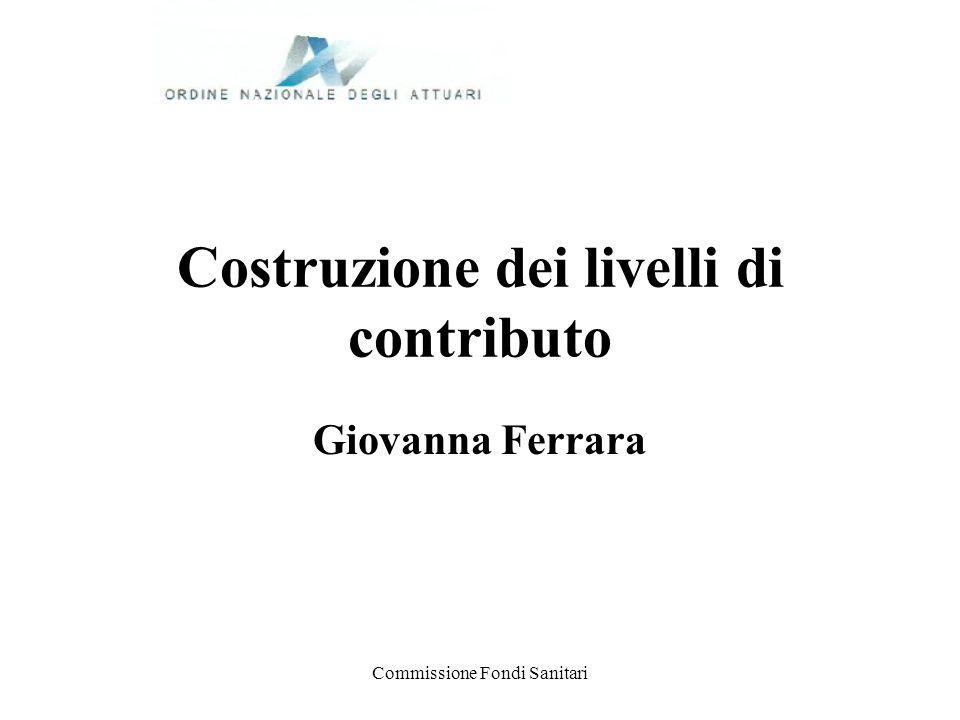 Costruzione dei livelli di contributo