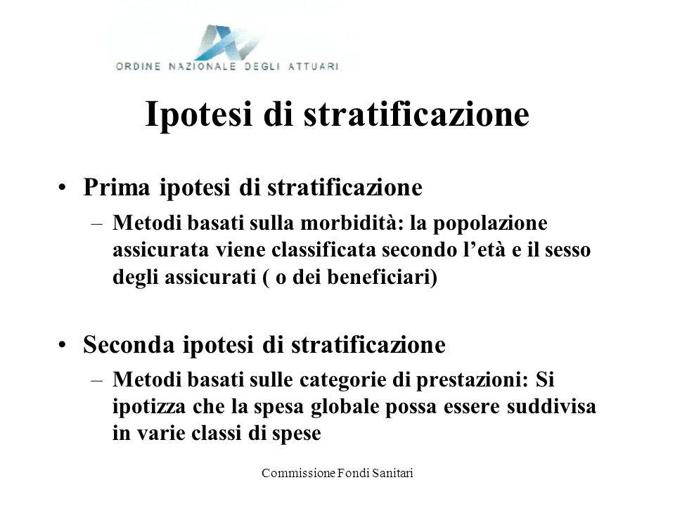 Ipotesi di stratificazione