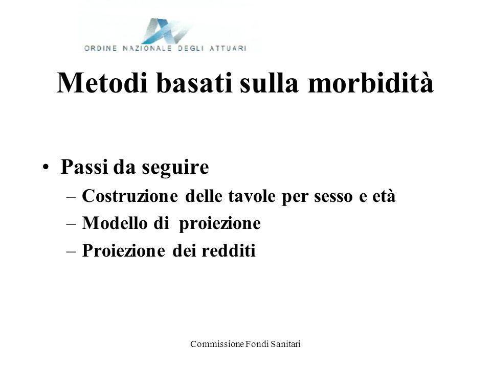 Metodi basati sulla morbidità