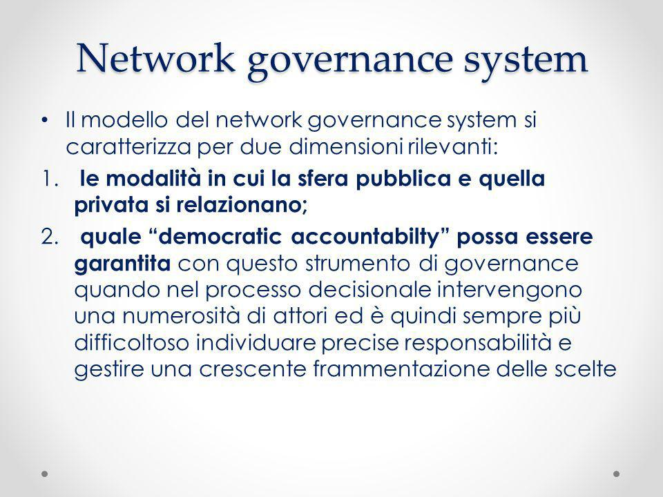 Network governance system