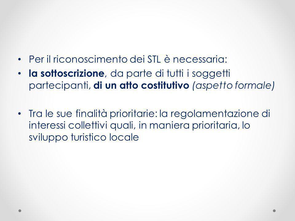 Per il riconoscimento dei STL è necessaria:
