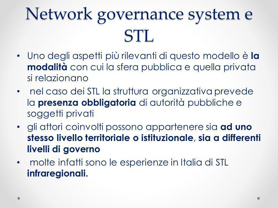 Network governance system e STL