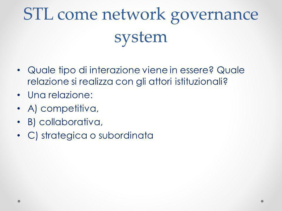 STL come network governance system