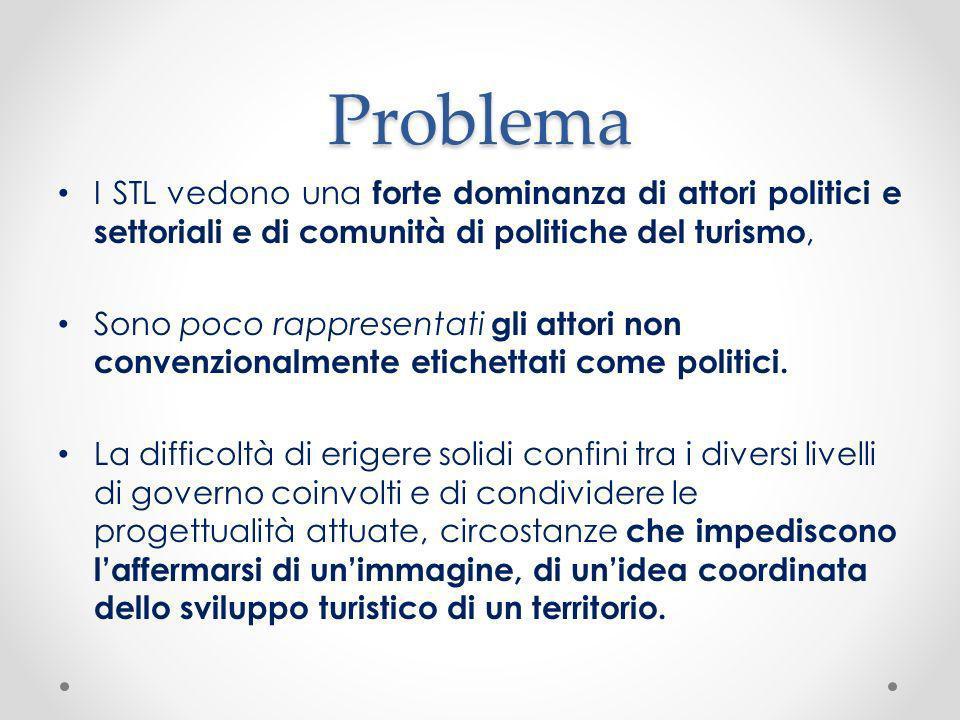 Problema I STL vedono una forte dominanza di attori politici e settoriali e di comunità di politiche del turismo,