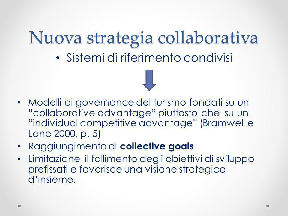 Nuova strategia collaborativa
