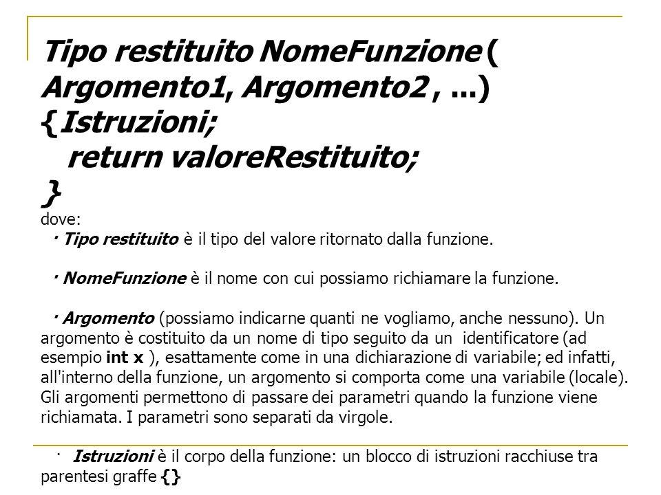 Tipo restituito NomeFunzione ( Argomento1, Argomento2 , ...)