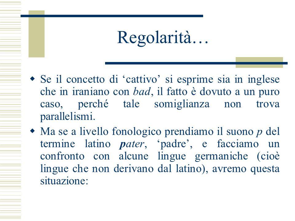 Regolarità…