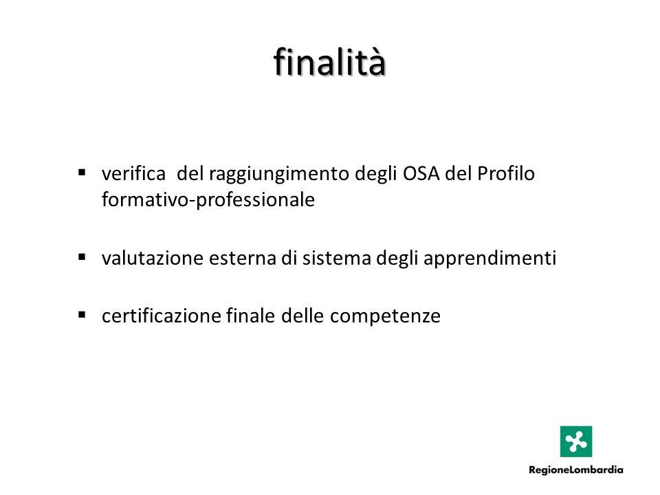finalità verifica del raggiungimento degli OSA del Profilo formativo-professionale. valutazione esterna di sistema degli apprendimenti.
