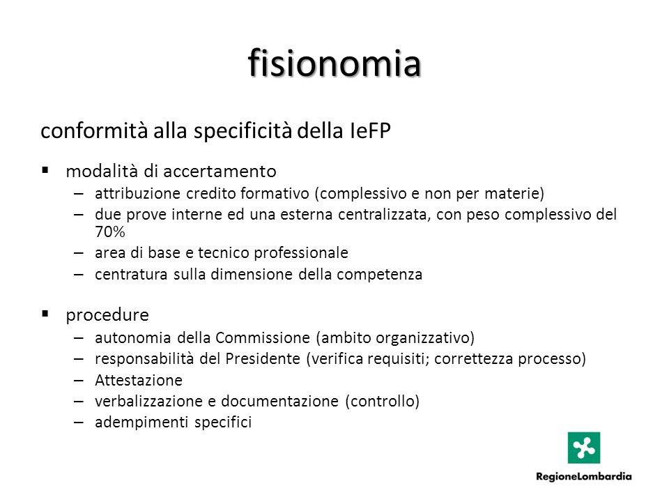 fisionomia conformità alla specificità della IeFP