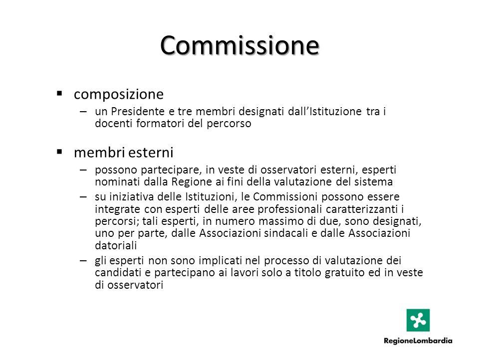Commissione composizione membri esterni