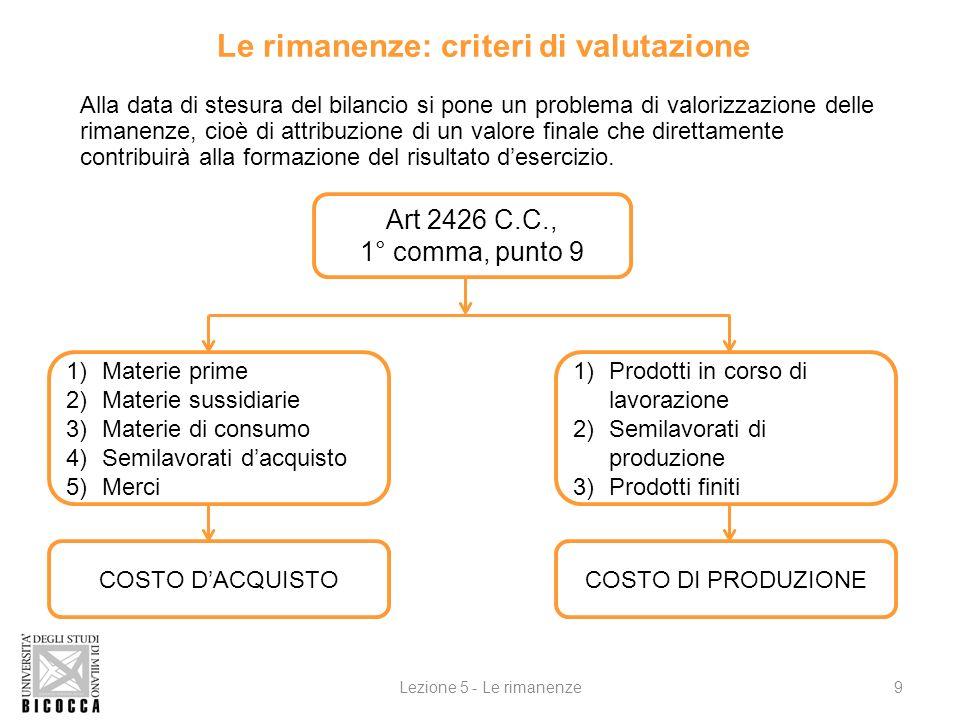 Le rimanenze: criteri di valutazione