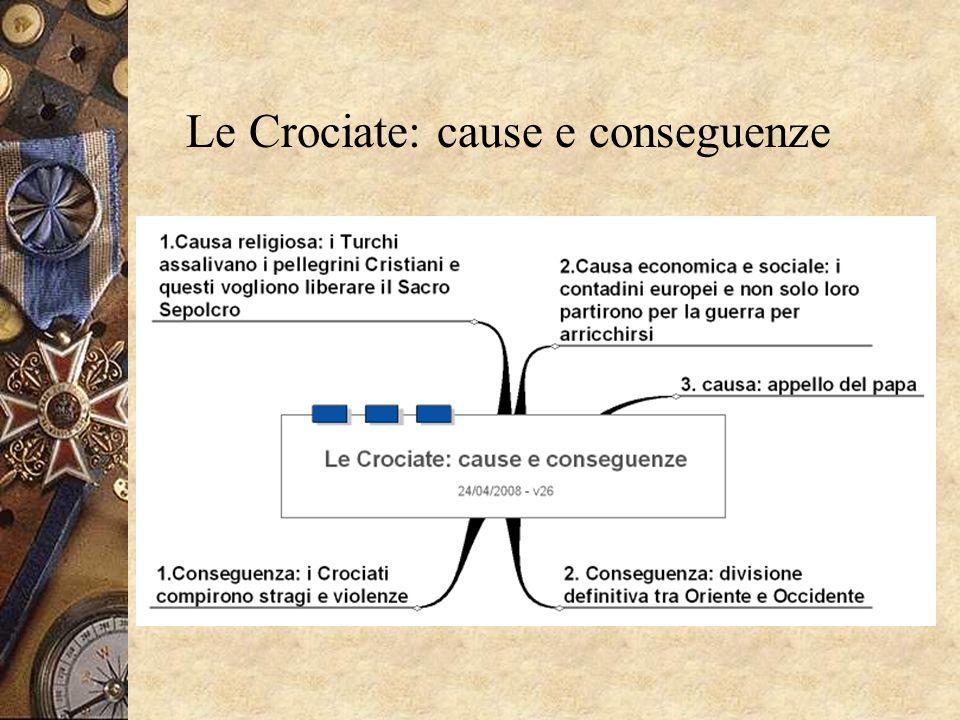 Le Crociate: cause e conseguenze