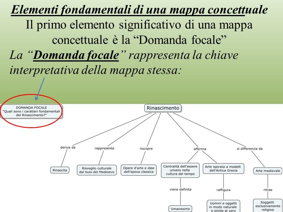 Elementi fondamentali di una mappa concettuale