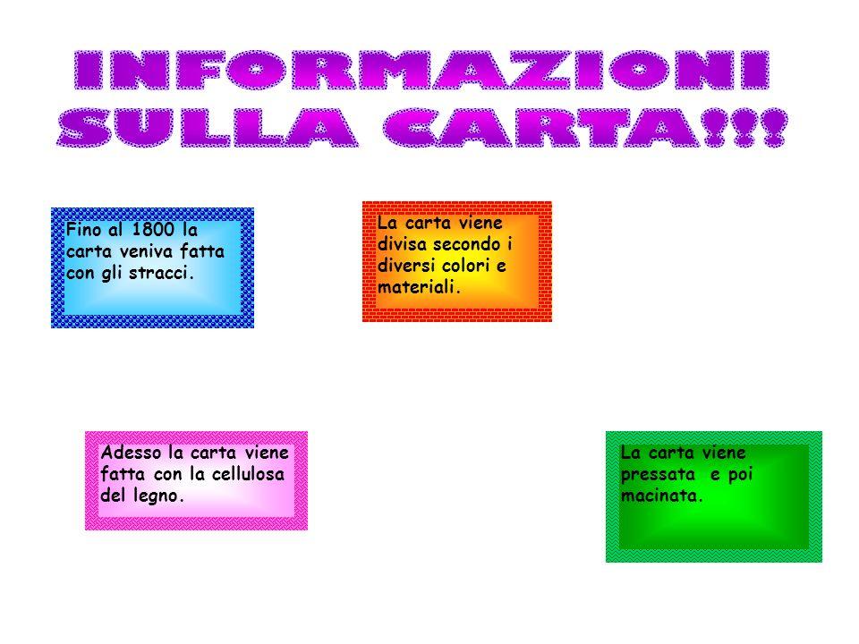 INFORMAZIONI SULLA CARTA!!!
