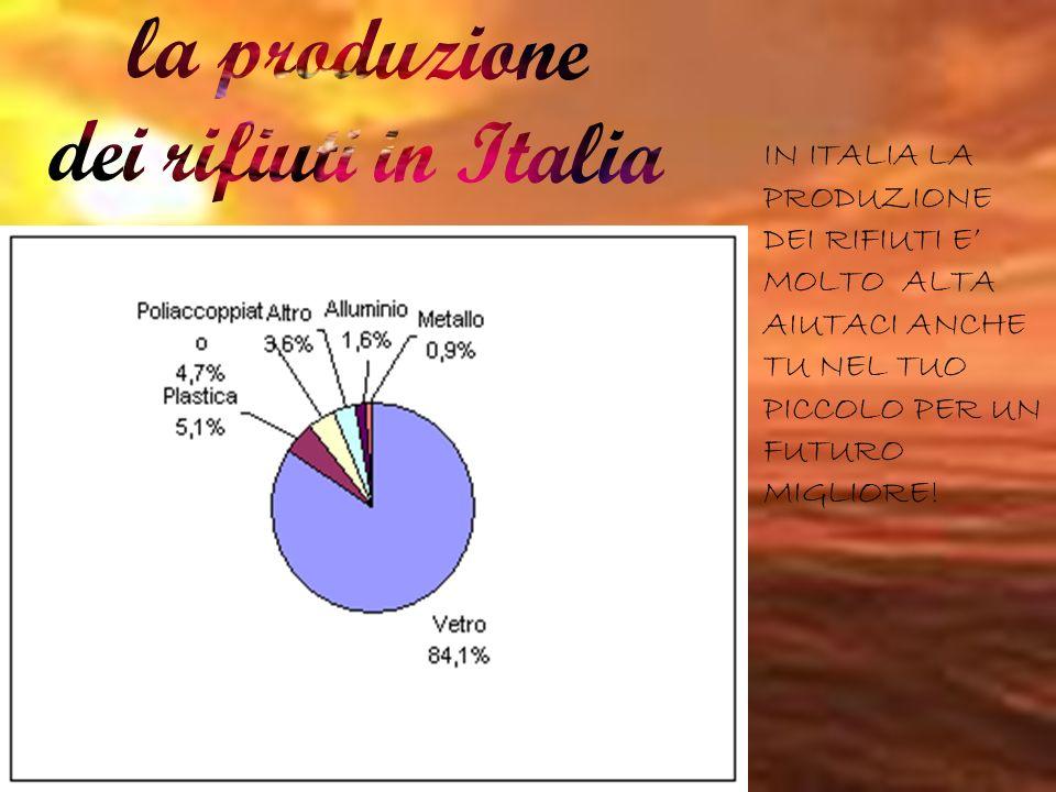 la produzione dei rifiuti in Italia