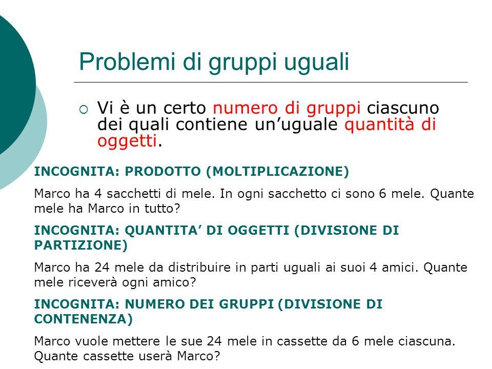 Problemi di gruppi uguali