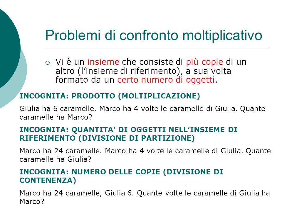 Problemi di confronto moltiplicativo
