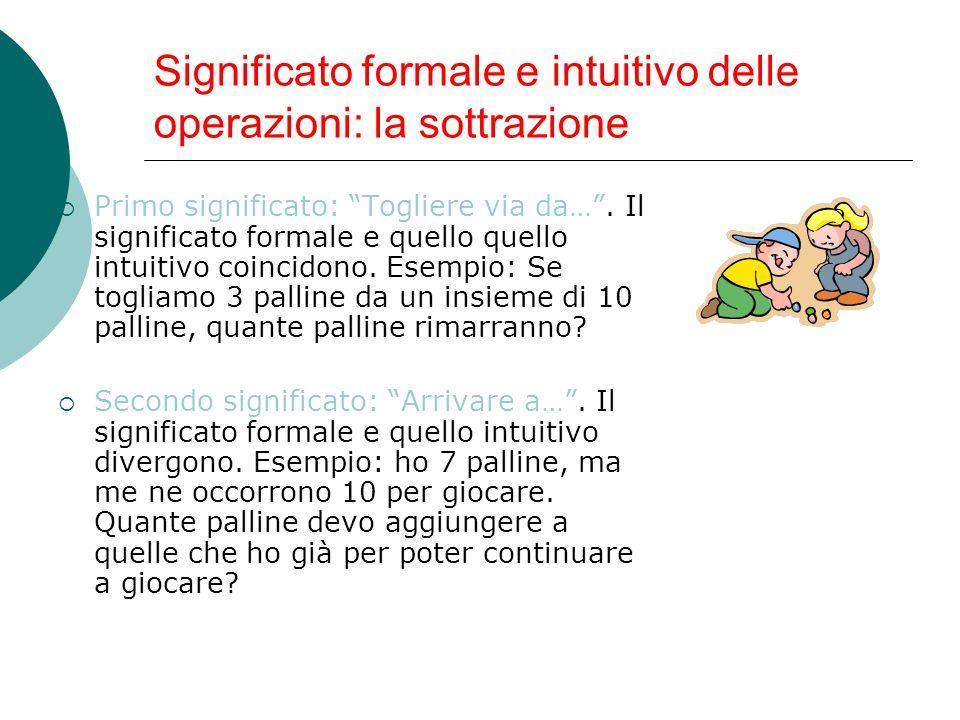 Significato formale e intuitivo delle operazioni: la sottrazione