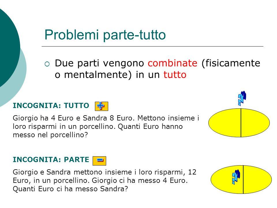 Problemi parte-tutto Due parti vengono combinate (fisicamente o mentalmente) in un tutto. INCOGNITA: TUTTO.