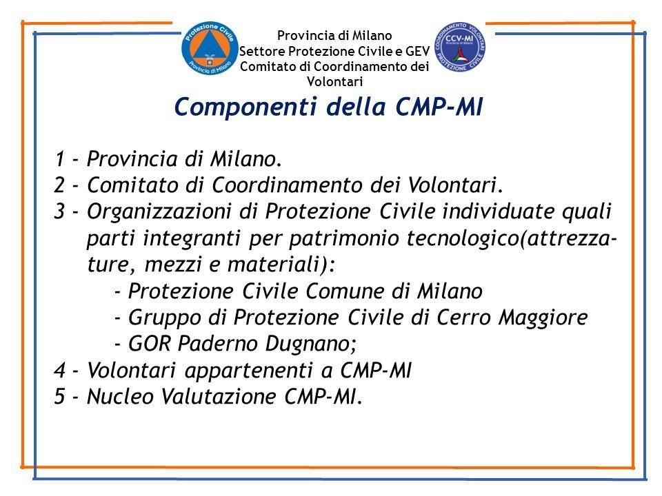 Componenti della CMP-MI