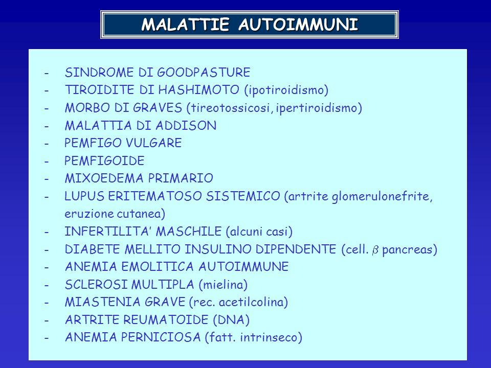 MALATTIE AUTOIMMUNI SINDROME DI GOODPASTURE