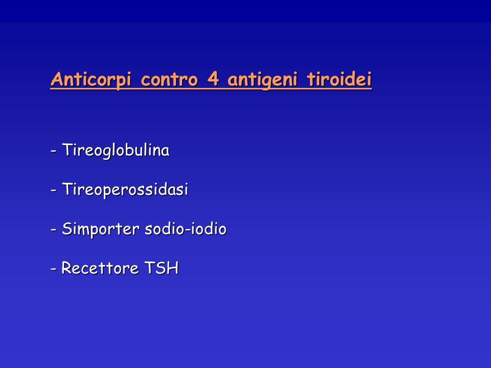 Anticorpi contro 4 antigeni tiroidei