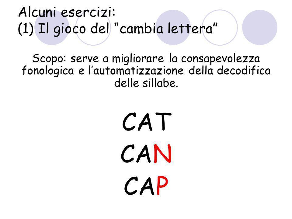 Alcuni esercizi: (1) Il gioco del cambia lettera