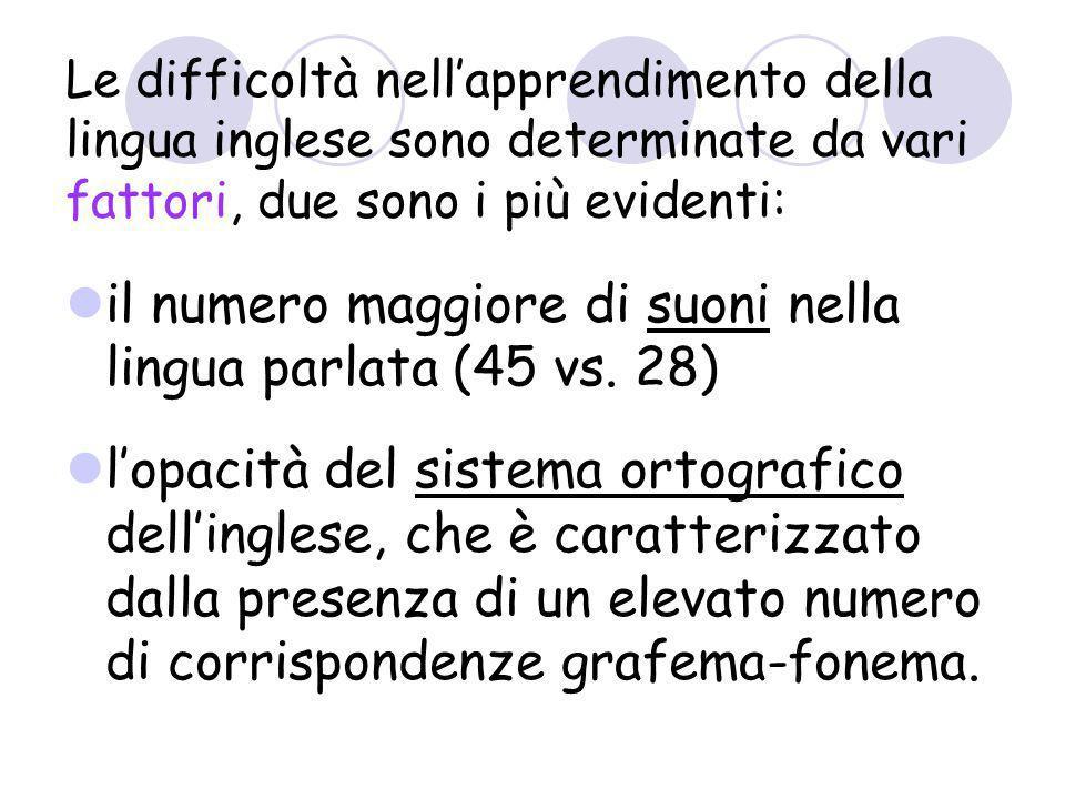 il numero maggiore di suoni nella lingua parlata (45 vs. 28)