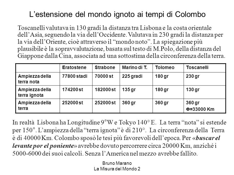 L'estensione del mondo ignoto ai tempi di Colombo
