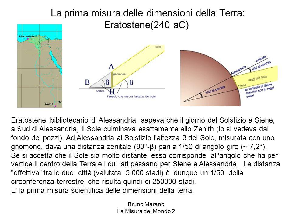 La prima misura delle dimensioni della Terra: Eratostene(240 aC)