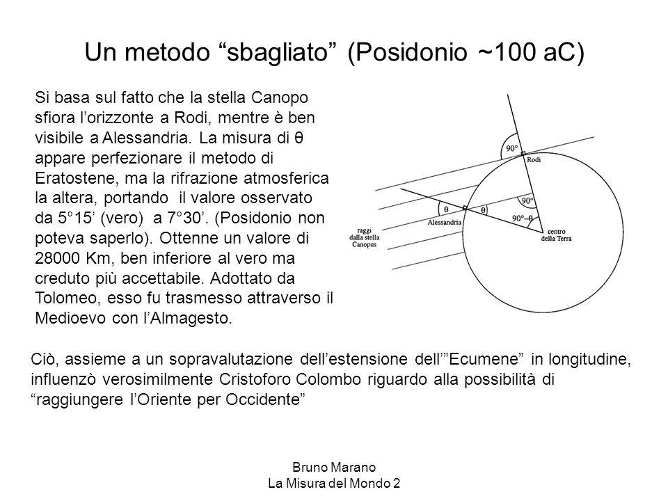 Un metodo sbagliato (Posidonio ~100 aC)