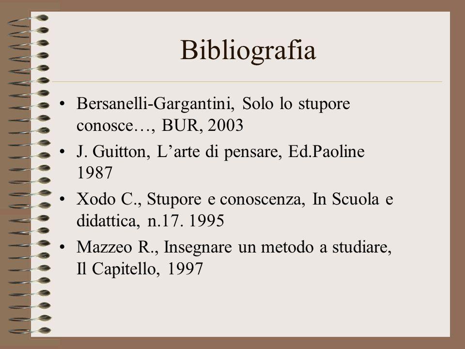 Bibliografia Bersanelli-Gargantini, Solo lo stupore conosce…, BUR, 2003. J. Guitton, L'arte di pensare, Ed.Paoline 1987.