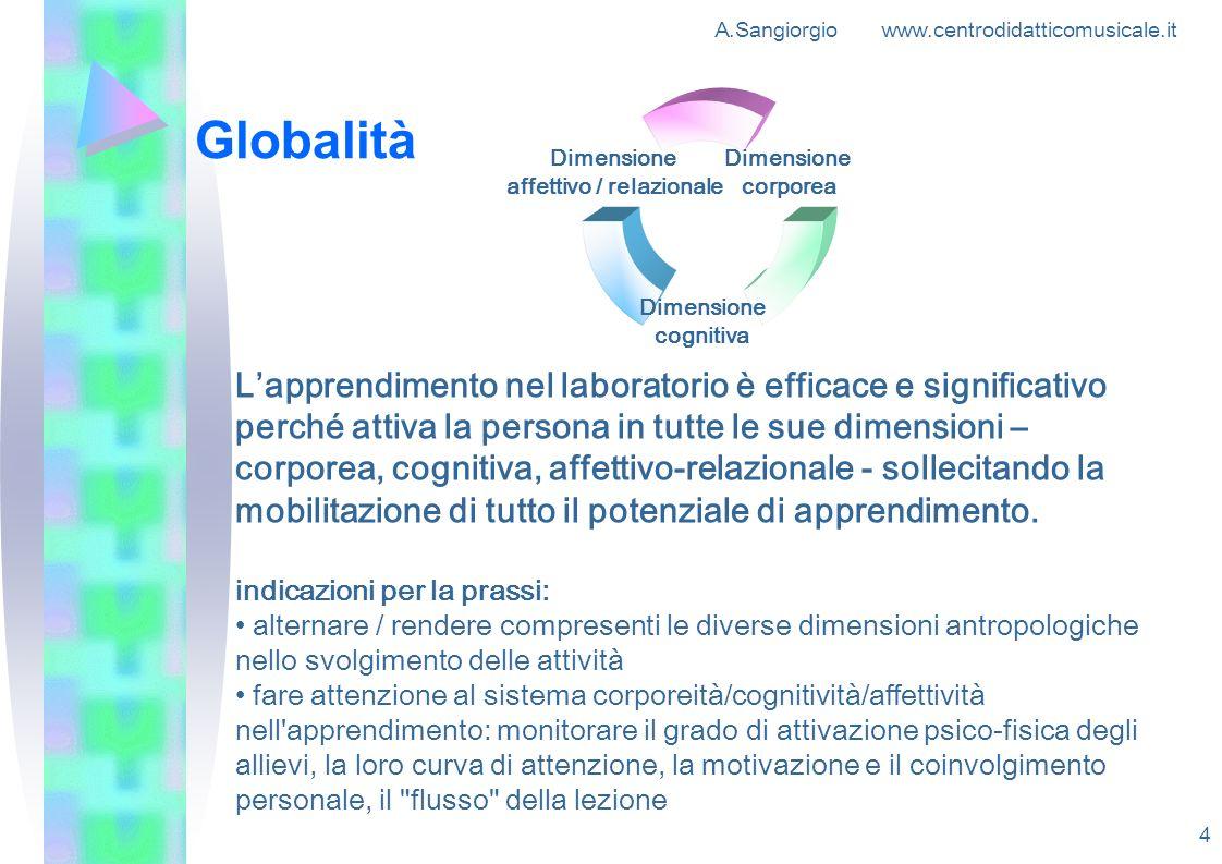 A.Sangiorgio www.centrodidatticomusicale.it