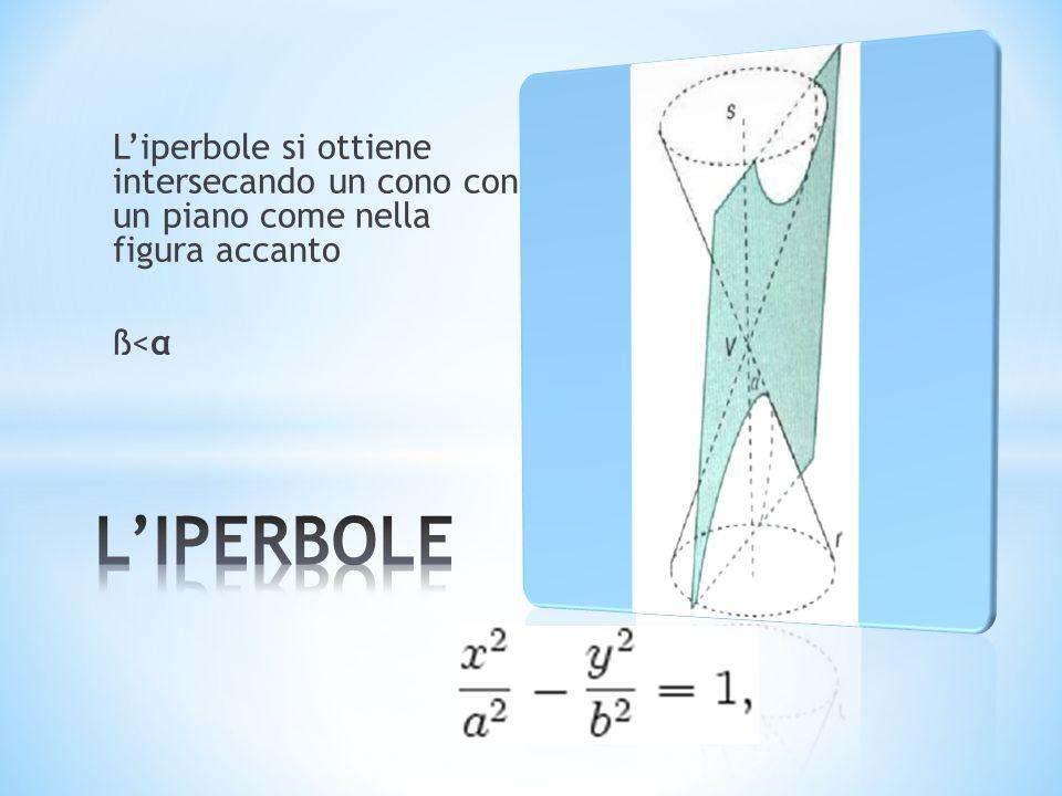 L'iperbole si ottiene intersecando un cono con un piano come nella figura accanto