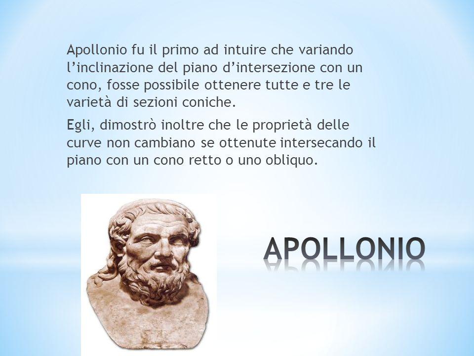 Apollonio fu il primo ad intuire che variando l'inclinazione del piano d'intersezione con un cono, fosse possibile ottenere tutte e tre le varietà di sezioni coniche. Egli, dimostrò inoltre che le proprietà delle curve non cambiano se ottenute intersecando il piano con un cono retto o uno obliquo.