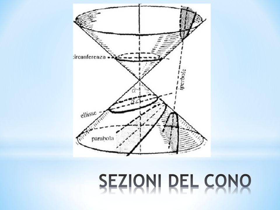SEZIONI DEL CONO