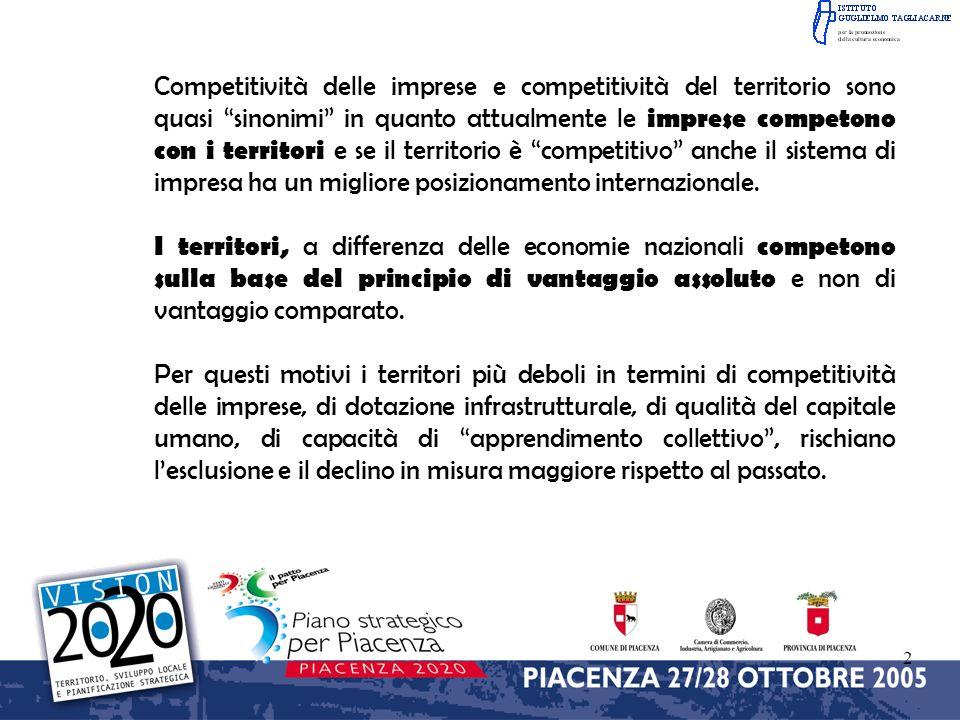 Competitività delle imprese e competitività del territorio sono quasi sinonimi in quanto attualmente le imprese competono con i territori e se il territorio è competitivo anche il sistema di impresa ha un migliore posizionamento internazionale.
