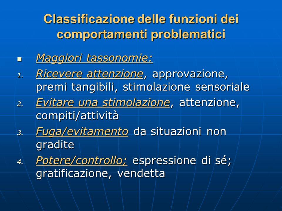 Classificazione delle funzioni dei comportamenti problematici